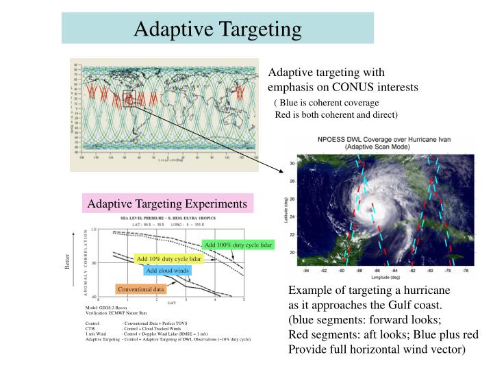 Adaptive Targeting