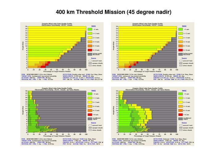 400 km Threshold Mission (45 degree nadir)
