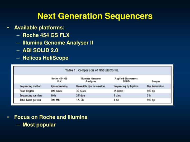 Next generation sequencers