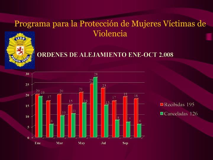 Programa para la Protección de Mujeres Víctimas de Violencia