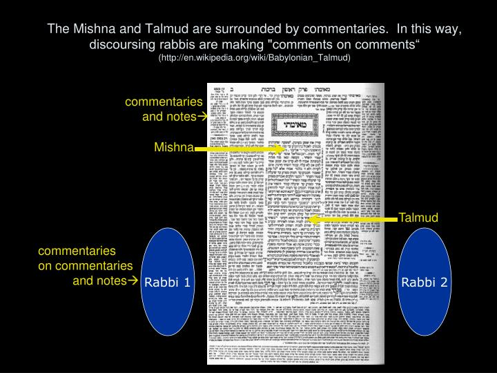 "The Mishna and Talmud are surrounded by commentaries.  In this way, discoursing rabbis are making ""comments on comments"""