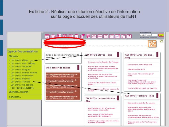 Ex fiche 2 : Réaliser une diffusion sélective de l'information