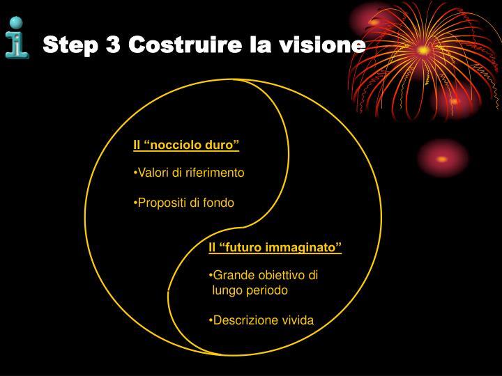 Step 3 Costruire la visione