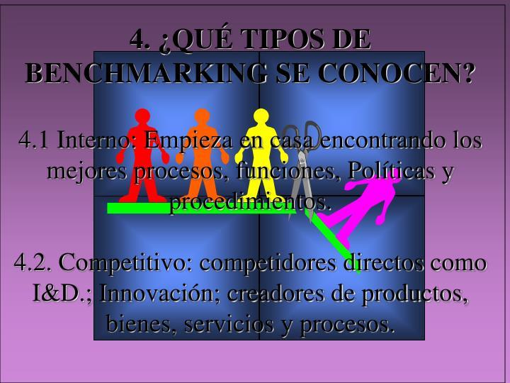 4. ¿QUÉ TIPOS DE BENCHMARKING SE CONOCEN?