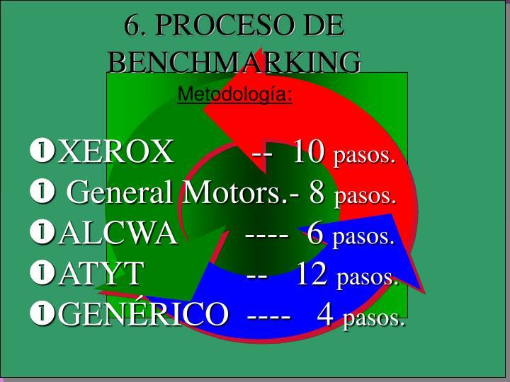 6. PROCESO DE BENCHMARKING