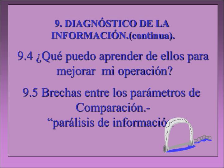 9. DIAGNÓSTICO DE LA