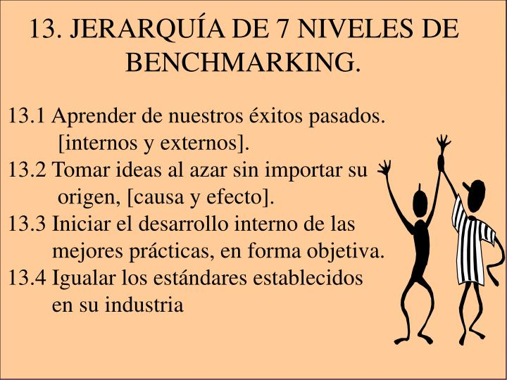 13. JERARQUÍA DE 7 NIVELES DE BENCHMARKING.