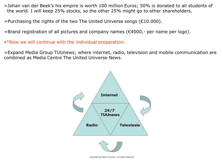 =Johan van der Beek's his empire is worth 100 million Euros; 50% is donated to all students of