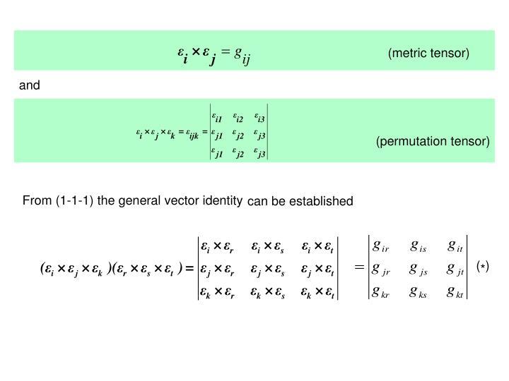(metric tensor)