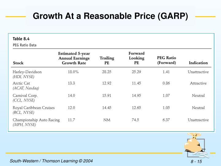 Growth At a Reasonable Price (GARP)