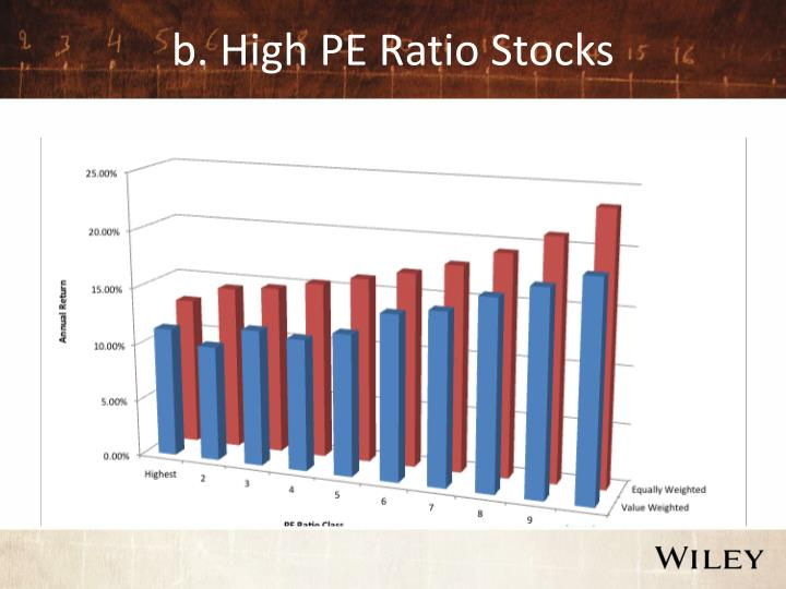 b. High PE Ratio Stocks