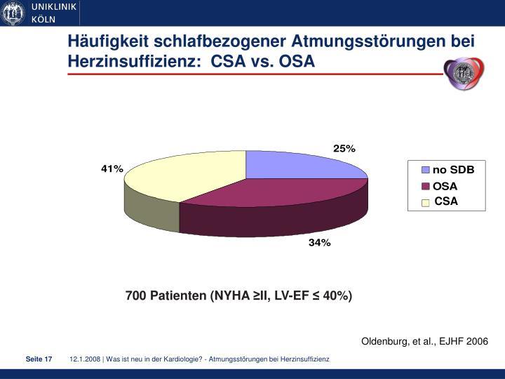 Häufigkeit schlafbezogener Atmungsstörungen bei Herzinsuffizienz:  CSA vs. OSA