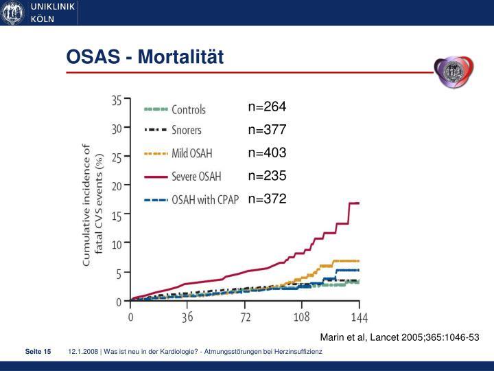 OSAS - Mortalität