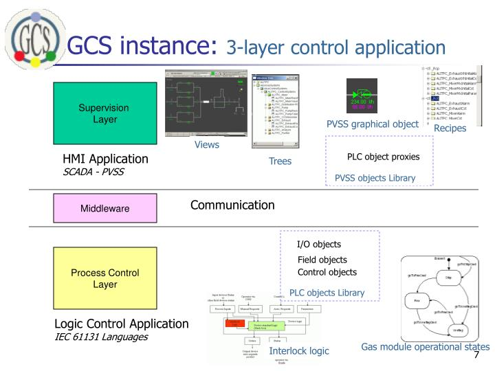 GCS instance: