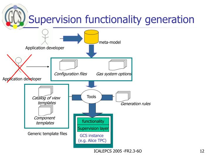 Supervision functionality generation