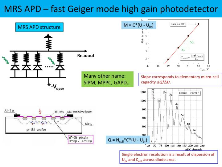 Mrs apd fast geiger mode high gain photodetector