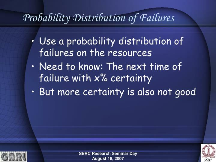 Probability Distribution of Failures