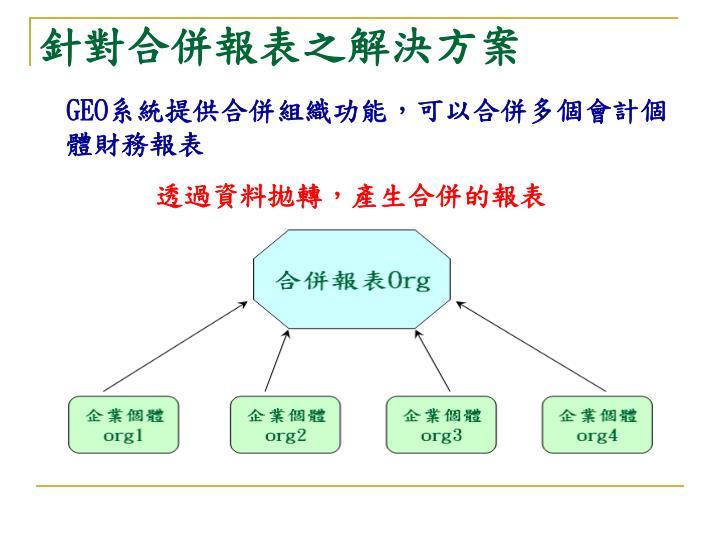 針對合併報表之解決方案