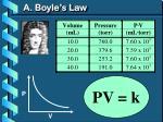 a boyle s law