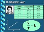 b charles law