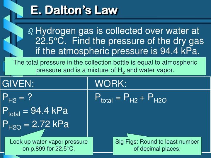 E. Dalton's Law