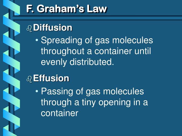 F. Graham's Law