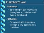 f graham s law