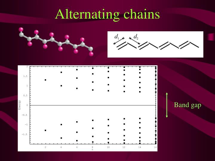 Alternating chains
