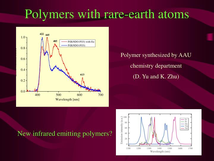 Polymers with rare-earth atoms