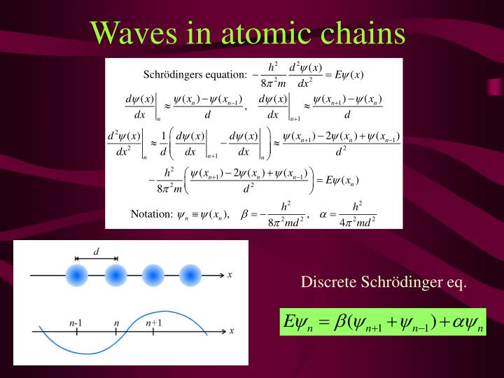 Waves in atomic chains