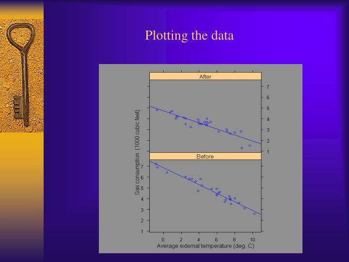 Plotting the data