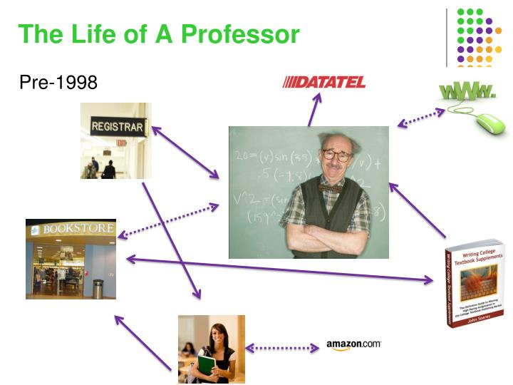 The Life of A Professor