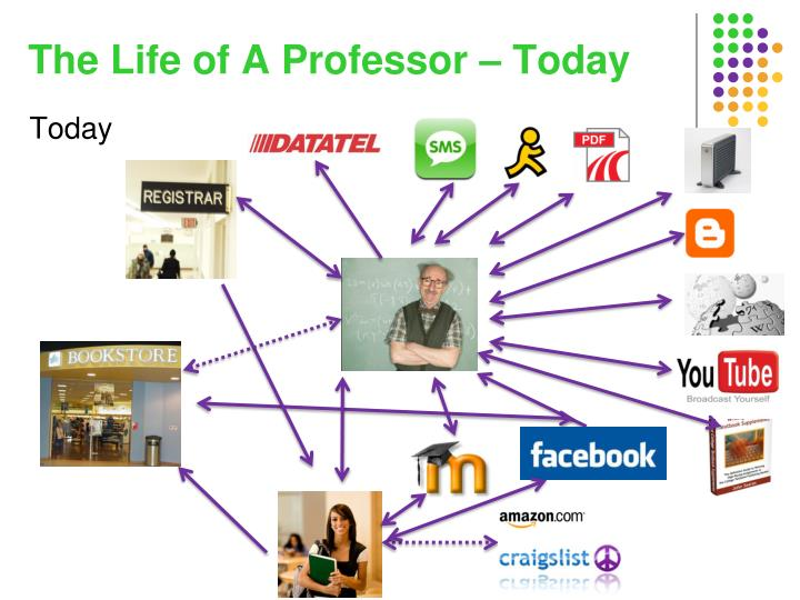The Life of A Professor – Today