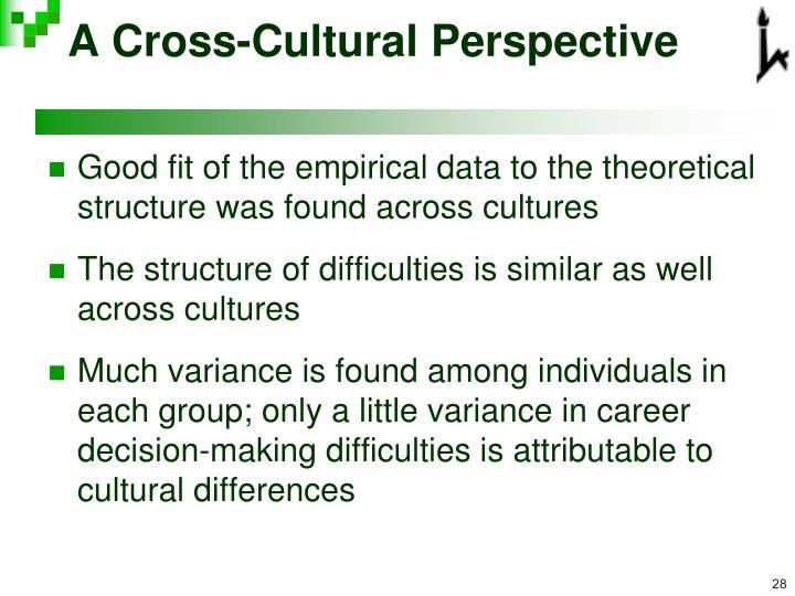 A Cross-Cultural Perspective