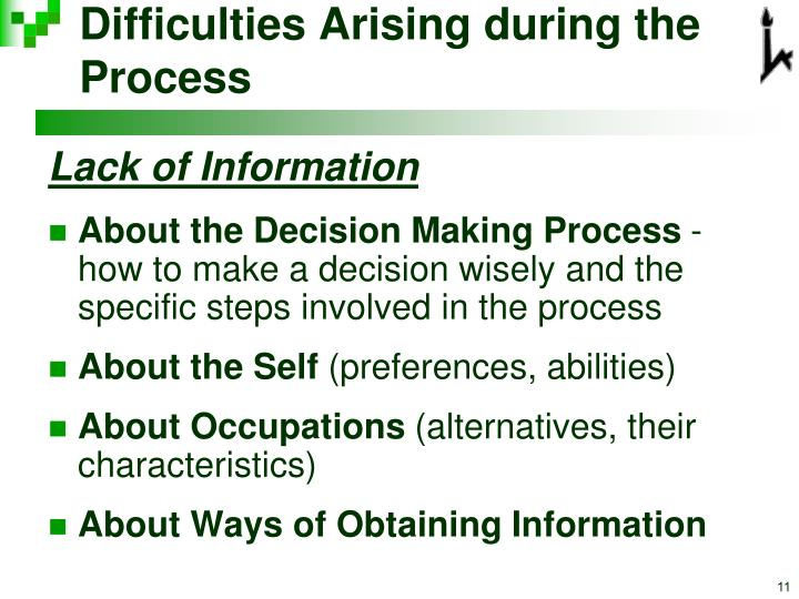 Difficulties Arising during the Process