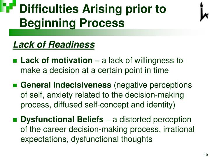 Difficulties Arising prior to