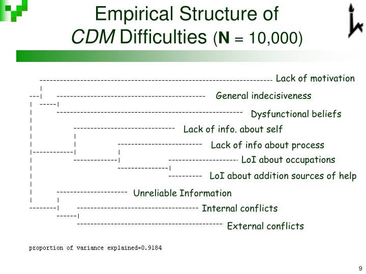 Empirical Structure of