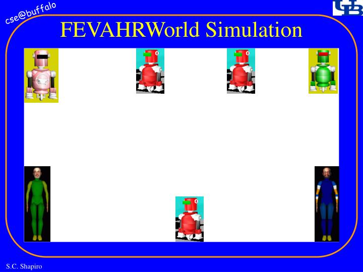 FEVAHRWorld Simulation