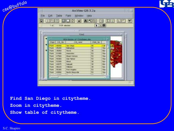 Find San Diego in citytheme.