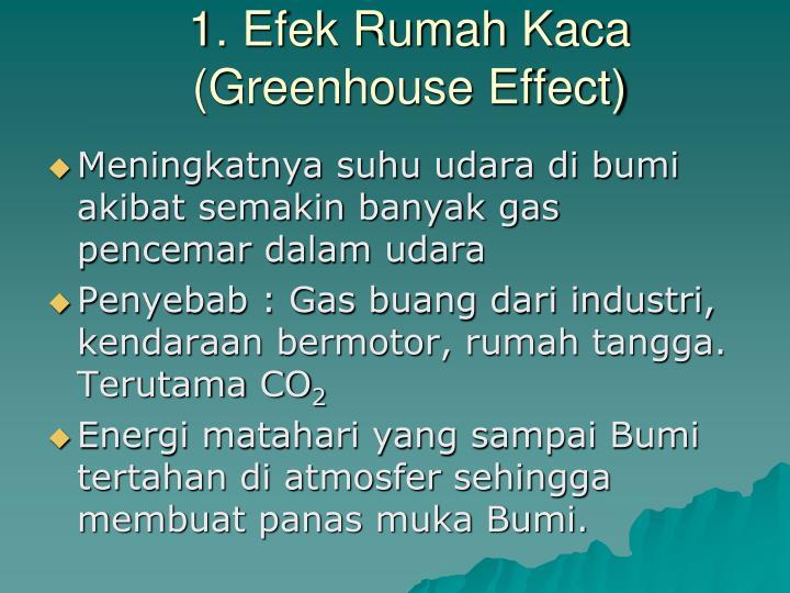 1. Efek Rumah Kaca