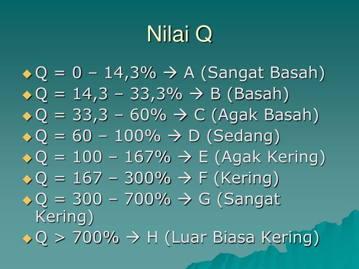 Nilai Q