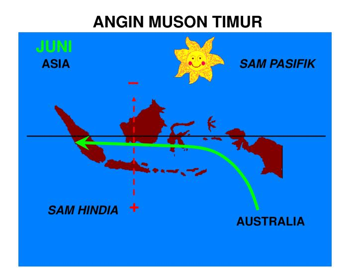 ANGIN MUSON TIMUR