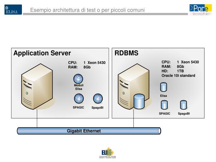Esempio architettura di test o per piccoli comuni