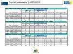 requisiti hardware per elicat elifis1