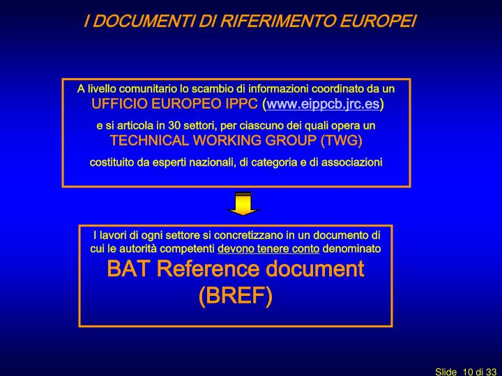 I DOCUMENTI DI RIFERIMENTO EUROPEI