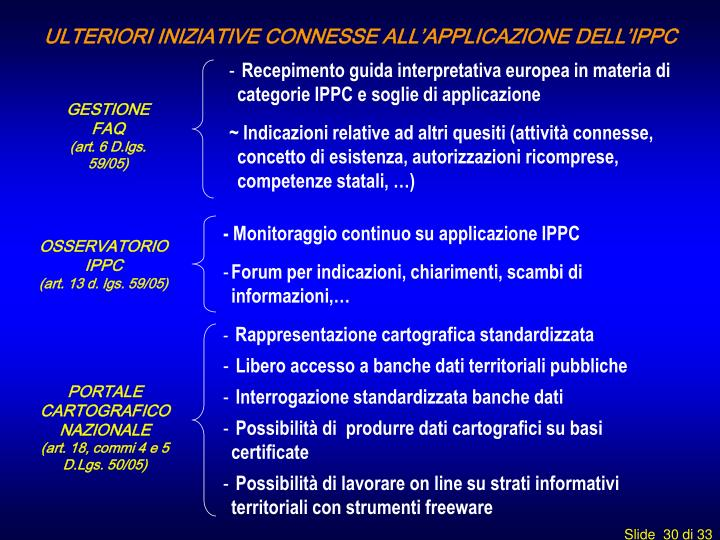 ULTERIORI INIZIATIVE CONNESSE ALL'APPLICAZIONE DELL'IPPC