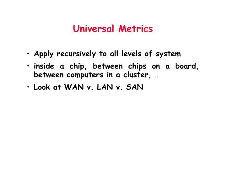 Universal Metrics
