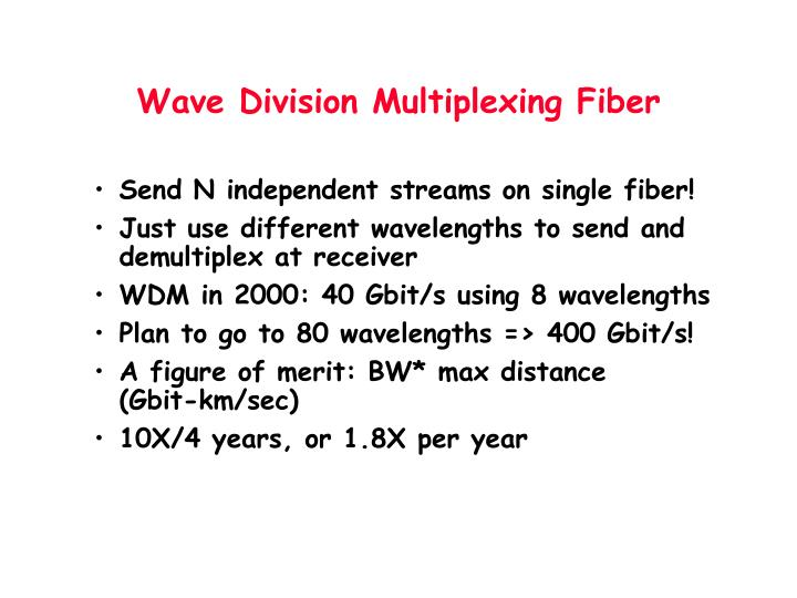 Wave Division Multiplexing Fiber