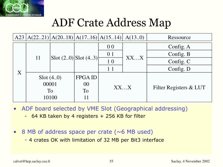 ADF Crate Address Map
