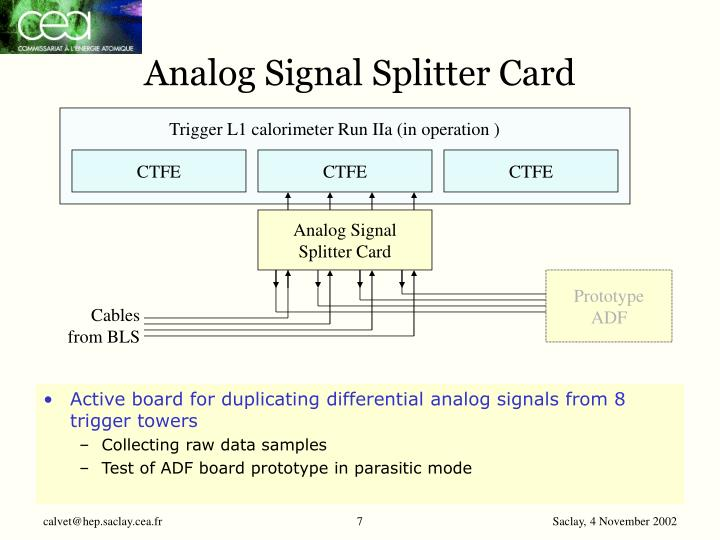 Analog Signal Splitter Card